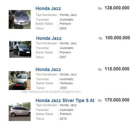 Daftar harga mobil bekas honda jazz terbaru