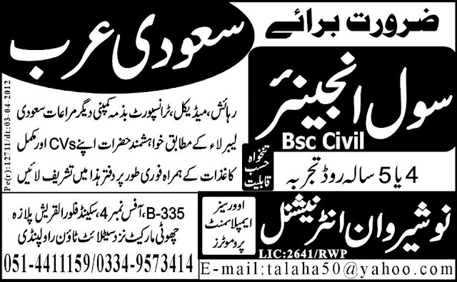 Civil Engineer Jobs in Saudi Arabia