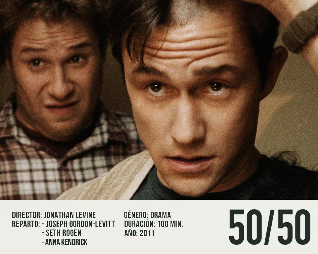 http://3.bp.blogspot.com/-XwDmMaqv3Ks/Ty0rWQ4QQ7I/AAAAAAAACAU/N_aQYr6Q1O8/s1600/50-50-movie-poster1-copy.jpg