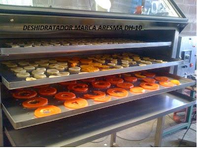 Aresma y System Food S de RL de CV