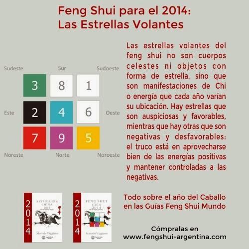 Cura Para Baño Feng Shui:Feng-Shui: Las Estrellas Volantes 2014 Decoración / General