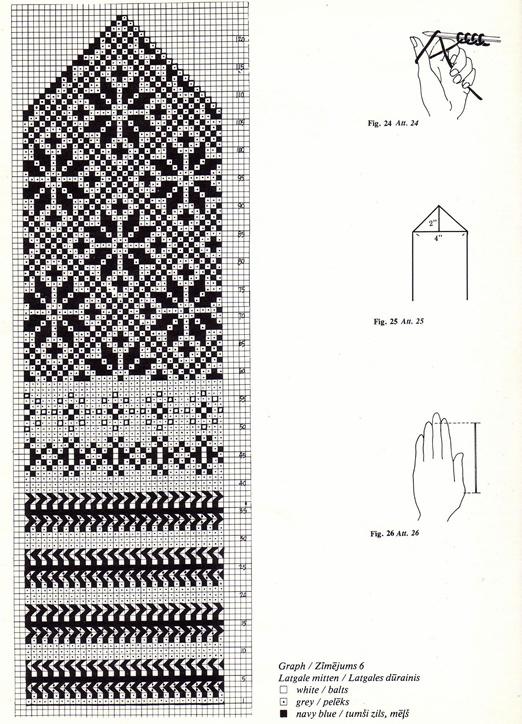 Рисунки для вязания спицами для варежек спицами 5
