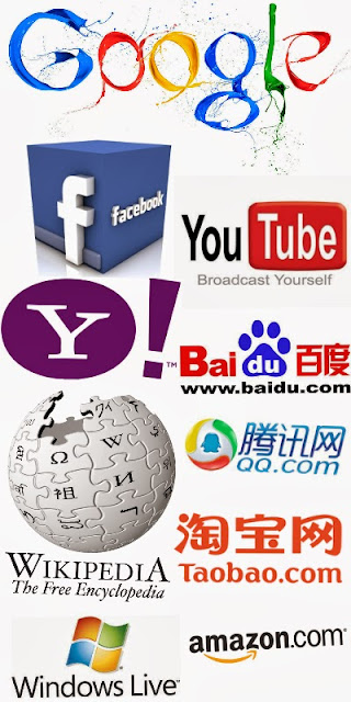 Websites, Internet / PC, Top 10, Windows Live, Amazon, Taobao, Qq, Wikipedia, Baidu, Yahoo, Youtube, Facebook, Google, Sina, Twitter, Hao123, 163, Linkedin, tapandaola111