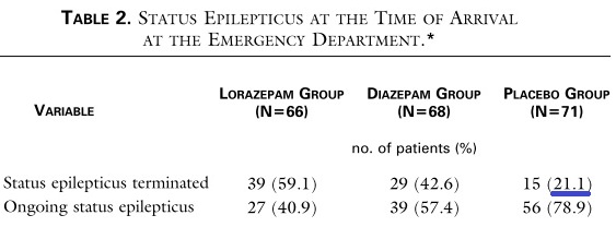 lorazepam tablet rectal