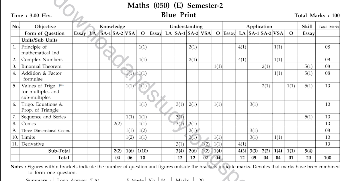 Download study mathematics semester 2 blueprint of question download study mathematics semester 2 blueprint of question paper gshseb malvernweather Gallery