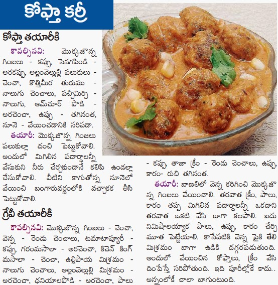 Chodavaramnet sweet corn recipe in telugu koftha curry for Andhra cuisine history