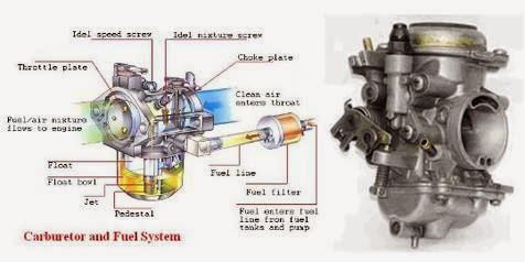 Cara Kerja Bagian Pada Karburator Matic