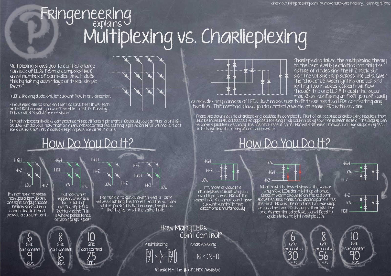 Charlieplexing