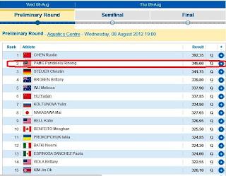 olimpik 2012 terjun 10 meter platform wanita