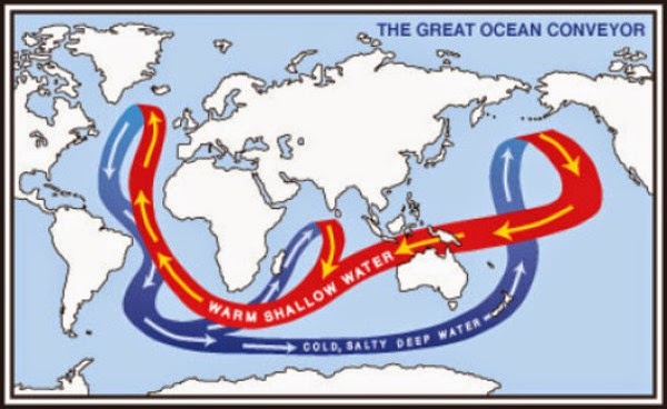 Perubahan Arus Laut Zaman Es
