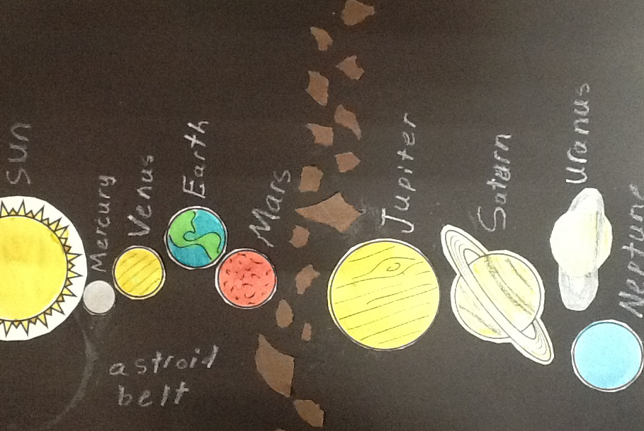 paper solar system - photo #29