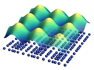 charge density waves