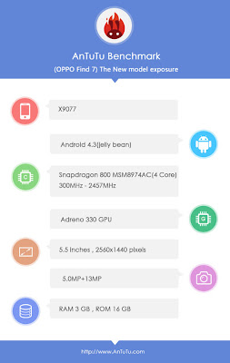 Oppo Find 7 X9077 AnTuTu