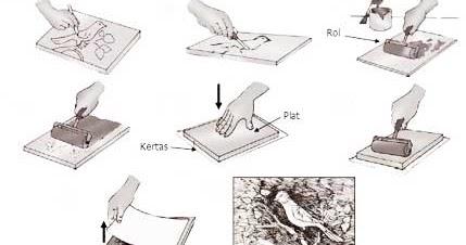 cara membuat karya seni grafis sederhana dengan cetak