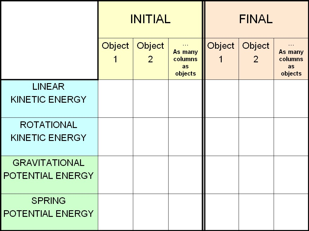 Physics Lab Tutorials  Conservation Of Energy Made Easy