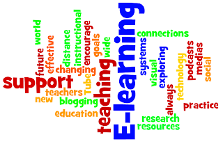 Wordle picture of words describing text in this blog post.