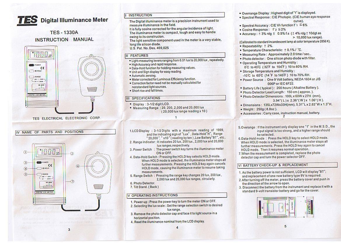 Badger Meter M Manual Guide
