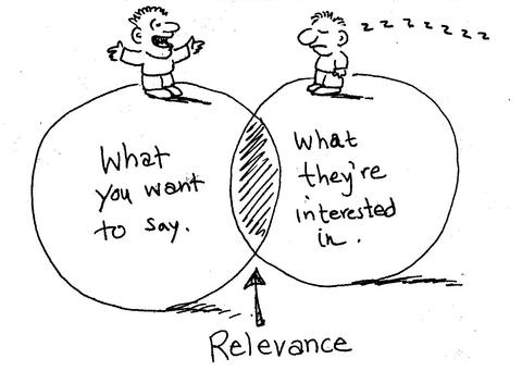 buat konten website yang relevan dan kontekstual