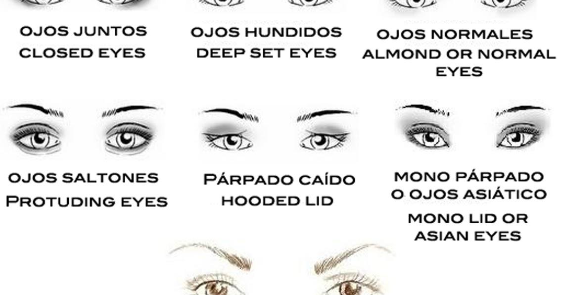 Poemas De Ojos Cafes