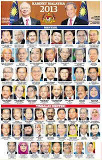 Carta Gambar Menteri Kabinet Malaysia 2013, Senarai Menteri Kabinet baru bagi penggal ke-13 (2013-2018), Muat turun atau Download Carta Organisasi Nama-nama Menteri dan Gambar Menteri Kabinet Malaysia 2013, #Kabinet Malaysia 2013, #Menteri Malaysia 2013