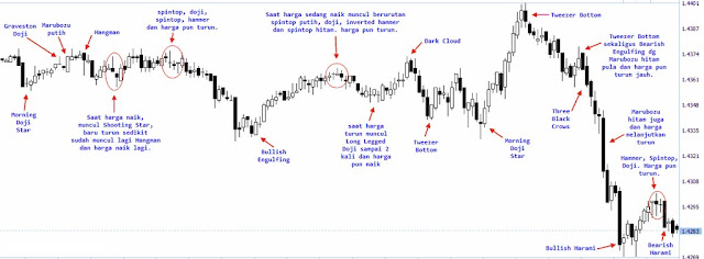 Midas touch binary trading system gratis