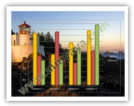 Gambar: Contoh grafik/chart transparan dengan latar belakang gambar/foto