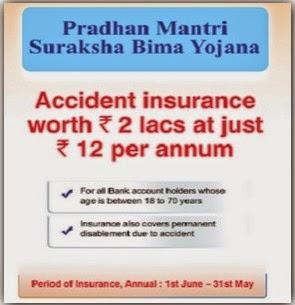 Pradhan Mantri Suraksha Bima Yojana (PMSBY)