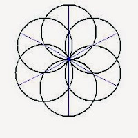 6circles6Directions