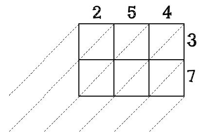 math worksheet : lattice multiplcation  create●teach●share : Box Multiplication Worksheets