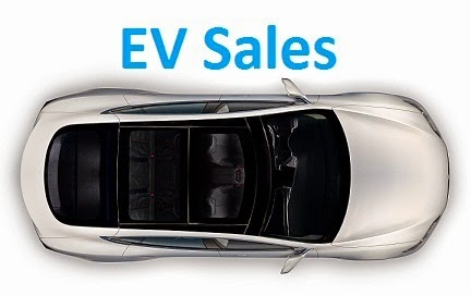 EV Sales