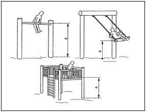 Altura de caída libre