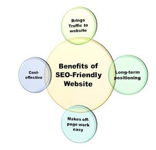 website designers in hyderabad