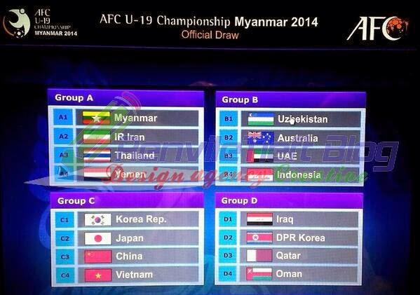 Taklukkan Myanmar, Timnas U-19 Dituntut Untuk Terus ...