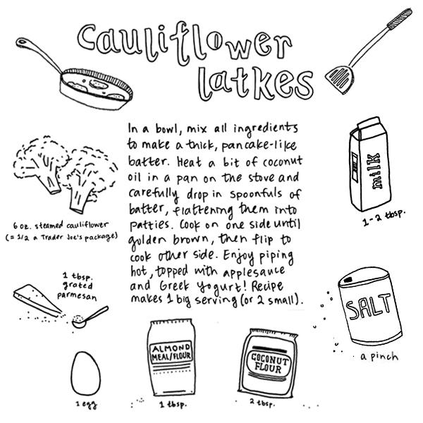 cauliflower latkes || pantopaper.com