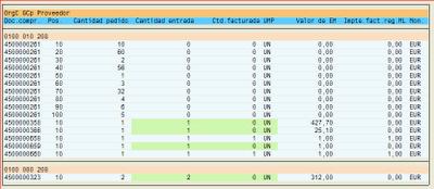 Listado modificado de la transacción MB5S