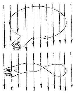 Inducción electromagnética 4