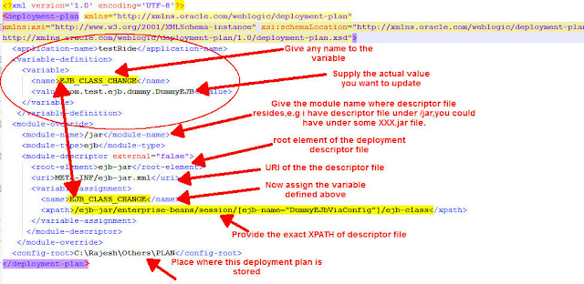 weblogic deploy application prepared state