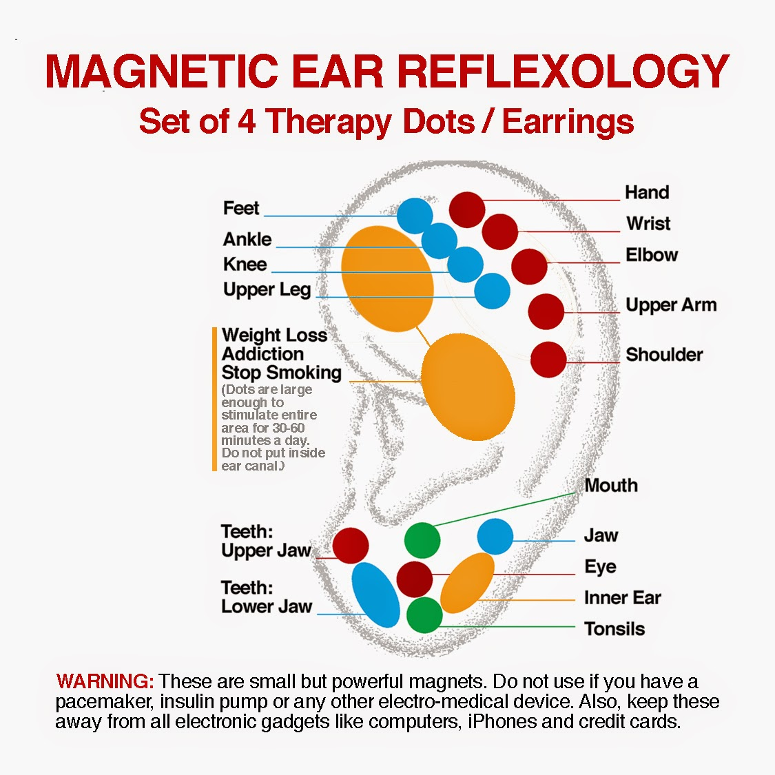 Forum on this topic: How to Read an Ear Reflexology Chart, how-to-read-an-ear-reflexology-chart/