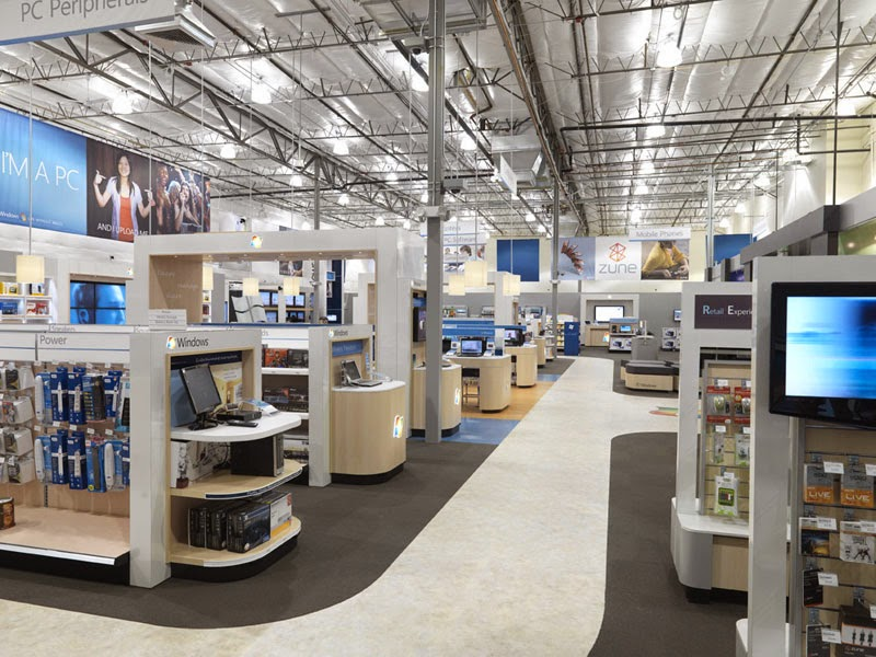 How should be the environment of retail store?