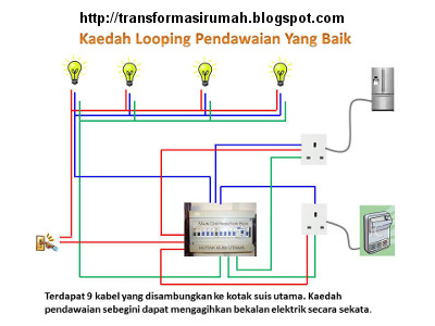 Basic wiring rumah product wiring diagrams konsep looping pendawaian elektrik t rumah rh transformasirumah blogspot com electrical wiring diagrams for dummies light switch wiring 2 pole ccuart Image collections