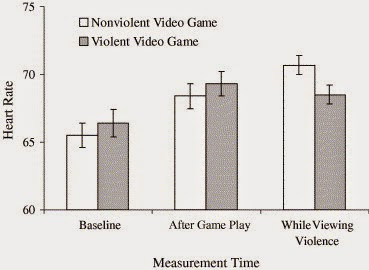 an analysis of the correlation between pornography and violence This hypothesis was in keeping with the findings of a recent meta-analysis which   pertaining to pornography use, attitudes about violence against women, and   the relationship between pornography consumption and sexually aggressive.