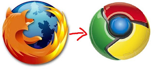 Make Your Firefox Looks Like a Google Crome