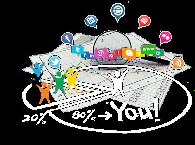Bulk SMS Ahmedabad