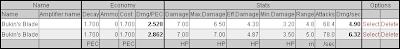 Entropia Universe - Bukin DPP DPS Example