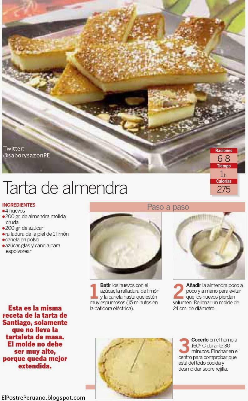 POSTRES FACILES TARTA DE ALMENDRAS - RECETA SENCILLA