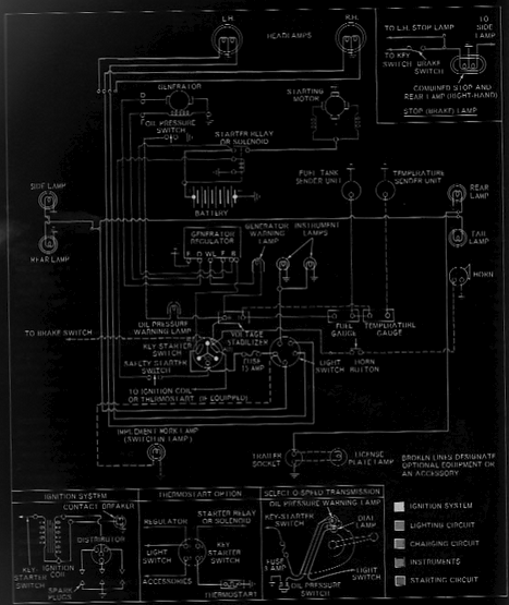 ford tractor approx wiring diagram guide manual ford 3000 tractor approx wiring diagram