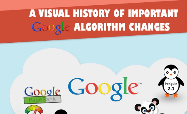 A Visual History Of Important Google Algorithm Changes ...