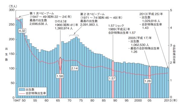 2015(9--12):崩れゆく大国:...