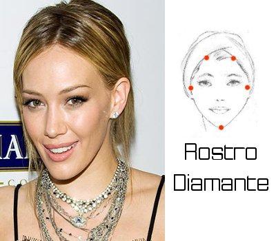 Diferentes tipos de rostros moda lista for Tipos cara