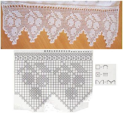 ... tapetes a crochet como tejer tapetes a crochet tapetes cuadrados en